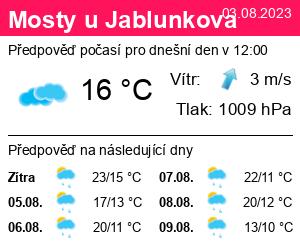 Počasí Mosty u Jablunkova - Slunečno.cz