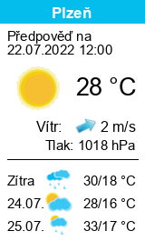 Počasí Plzeň