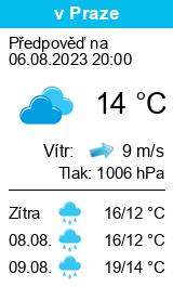 Počasí Albrechtice v Jizerských horách - Slunečno.cz