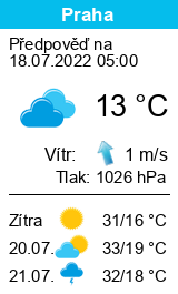 Počasí Dolany (okres Olomouc) - Slunečno.cz