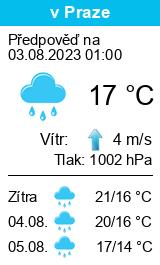 Počasí Tvrzice - Slunečno.cz