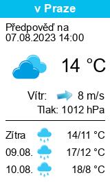 Počasí Baška - Slunečno.cz
