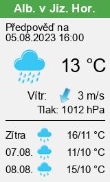 Počasí Albrechtice in Jizerske mountains - Slunečno.cz