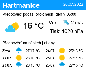 Počasí Hartmanice (okres Klatovy) - Slunečno.cz