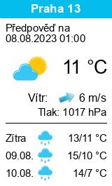 Počasí Praha 13 - Slunečno.cz