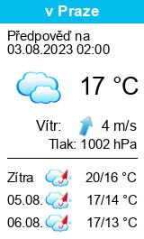 Počasí Vraňany - Slunečno.cz