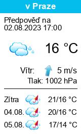 Počasí Sázava (okres Benešov) - Slunečno.cz