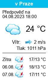 Počasí Mšecké Žehrovice - Slunečno.cz