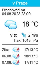 Počasí Klatovy - Slunečno.cz