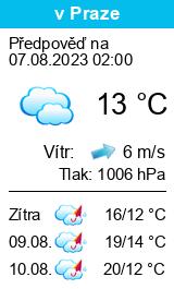 Počasí Doubice - Slunečno.cz
