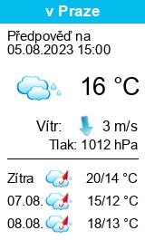 Počasí Lutín - Slunečno.cz
