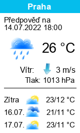 Po�as� Adamov (okres Blansko) - Slune�no.cz