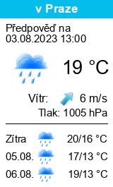 Počasí Hlučín - Slunečno.cz