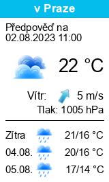 Počasí Frýdek Místek - Slunečno.cz