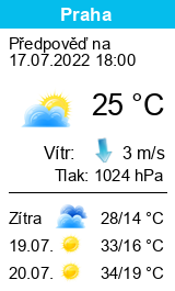 Počasí Deštné v Orlických horách - Slunečno.cz