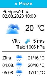 Počasí Vraný - Slunečno.cz