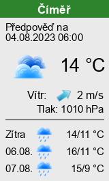 Počasí Číměř (okres Jindřichův Hradec) - Slunečno.cz