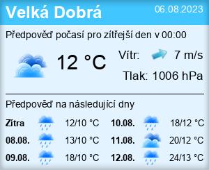 Počasí Velká Dobrá - Slunečno.cz