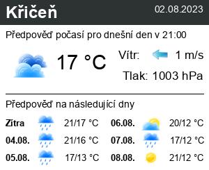Počasí Křičeň - Slunečno.cz