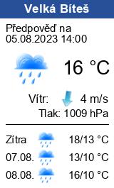 Počasí Velká Bíteš