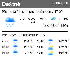 Počasí Velká Úpa - Slunečno.cz