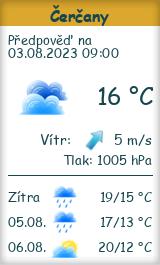 Počasí Čerčany - Slunečno.cz
