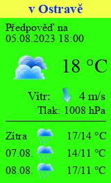 Počasí Ostrava - Slunečno.cz