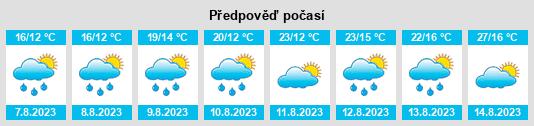 Slunečno.cz
