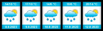 Výhled počasí pro místo Šimovský rybník na Slunečno.cz