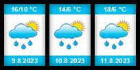 Výhled počasí pro místo Smíchov (Tučapy) na Slunečno.cz