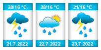 Výhled počasí pro místo Soukupovský rybník na Slunečno.cz