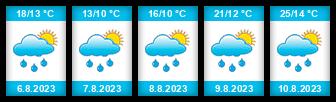 Výhled počasí pro místo Šebetov na Slunečno.cz