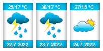 Výhled počasí pro místo Bardo na Slunečno.cz