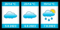 Výhled počasí pro místo Barlinek na Slunečno.cz