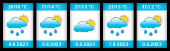 Výhled počasí pro místo Prštice na Slunečno.cz