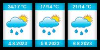 Výhled počasí pro místo Inowrocław na Slunečno.cz