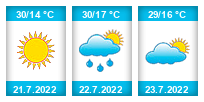 Výhled počasí pro místo Jedwabne na Slunečno.cz