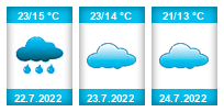 Výhled počasí pro místo Karlino na Slunečno.cz