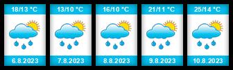 Výhled počasí pro místo Vranov (okres Brno-venkov) na Slunečno.cz