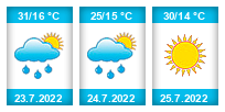 Výhled počasí pro místo Janov (okres Bruntál) na Slunečno.cz