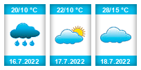 Výhled počasí pro místo Rychwał na Slunečno.cz