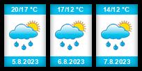 Výhled počasí pro místo Skarżysko-Kamienna na Slunečno.cz
