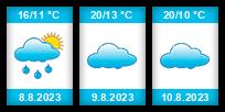 Výhled počasí pro místo Perná na Slunečno.cz