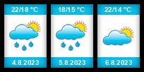 Výhled počasí pro místo Sedlec (okres Břeclav) na Slunečno.cz