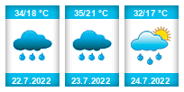 Výhled počasí pro místo Šakvice na Slunečno.cz