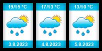 Výhled počasí pro místo Kájov na Slunečno.cz