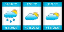Výhled počasí pro místo Varnsdorf na Slunečno.cz