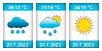 Výhled počasí pro místo Lovčice na Slunečno.cz