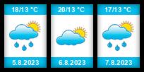 Výhled počasí pro místo Dohalice na Slunečno.cz