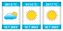 Výhled počasí pro místo Dolní Přím na Slunečno.cz